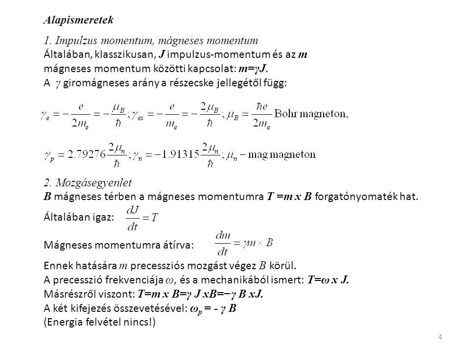 15 Az álló rendszerben elhelyezett tekercsben M x és M y váltakozó feszültségként jelentkezik, amelyek egymáshoz képest 90 o -kal el vannak tolva.