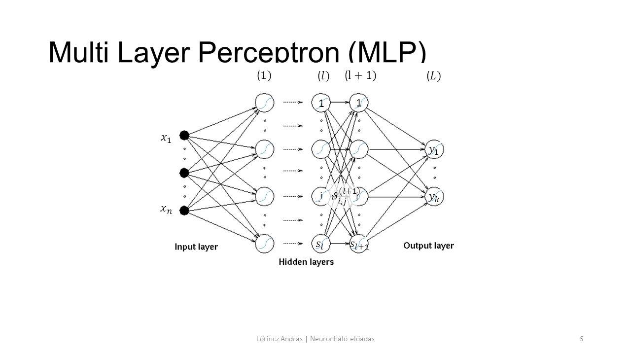 Multi Layer Perceptron (MLP) Lőrincz András | Neuronháló előadás6 ij 1 1