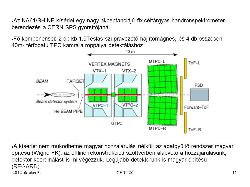 2012 október 3.CERN2011 Az NA61/SHINE kísérlet egy nagy akceptanciájú fix céltárgyas handronspektrométer- berendezés a CERN SPS gyorsítójánál.