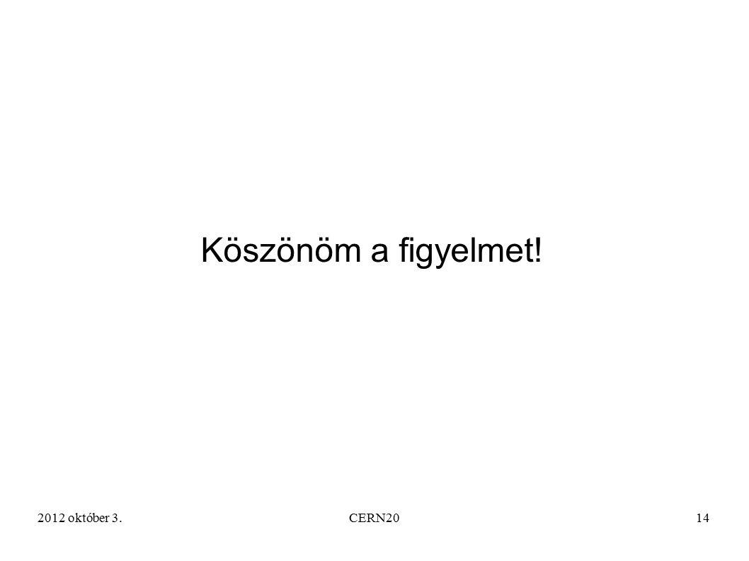 2012 október 3.CERN2014 Köszönöm a figyelmet!