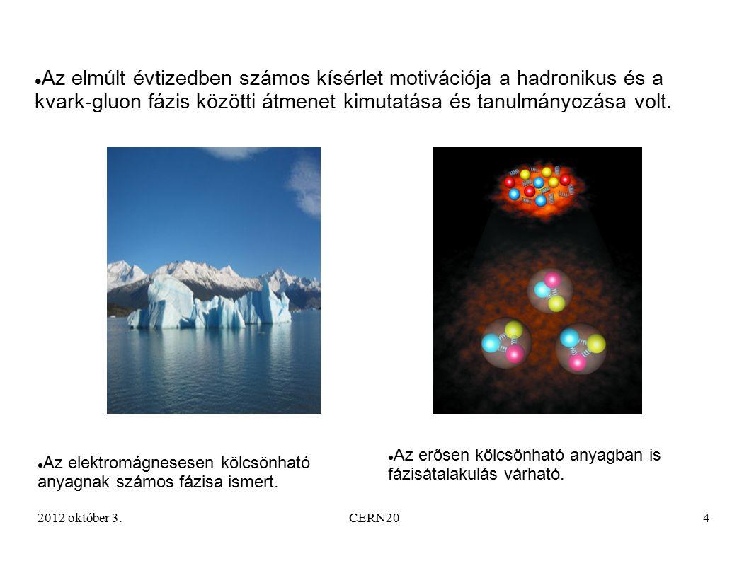 2012 október 3.CERN205 Boltzmann-jellegű impulzuseloszlás centrális ólom-ólom ütközésekben (a CERN-beli NA49 kísérlet adatai).
