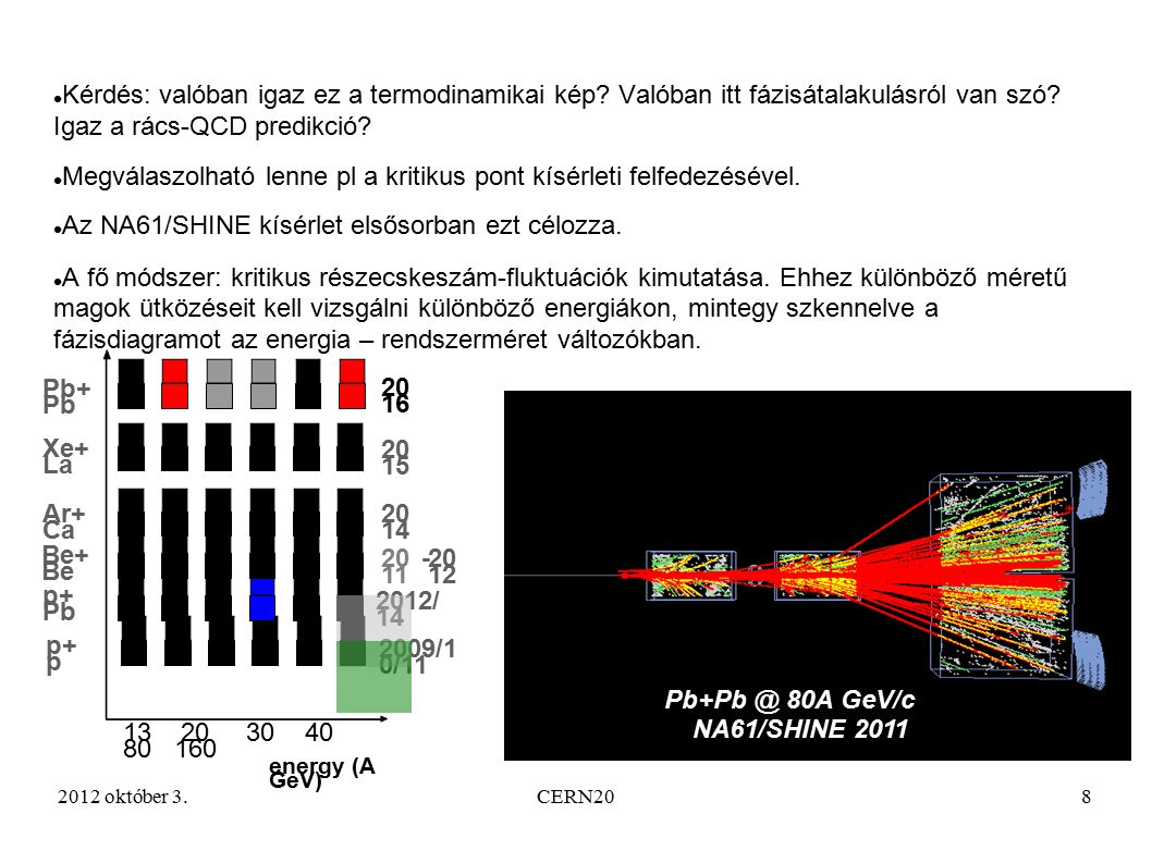 2012 október 3.CERN209 Az új fázis jelenléte vizsgálható direktebb módszerekkel is: összehasonlítás proton-mag ütközésekkel.