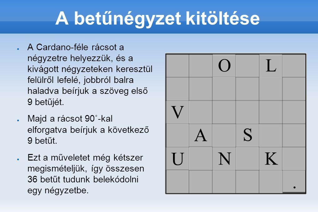 A betűnégyzet kitöltése ● A Cardano-féle rácsot a négyzetre helyezzük, és a kivágott négyzeteken keresztül felülről lefelé, jobbról balra haladva beírjuk a szöveg első 9 betűjét.