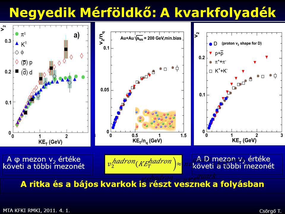 MTA KFKI RMKI, 2011. 4. 1. Csörgő T. A ritka és a bájos kvarkok is részt vesznek a folyásban A φ mezon v 2 értéke követi a többi mezonét A D mezon v 2