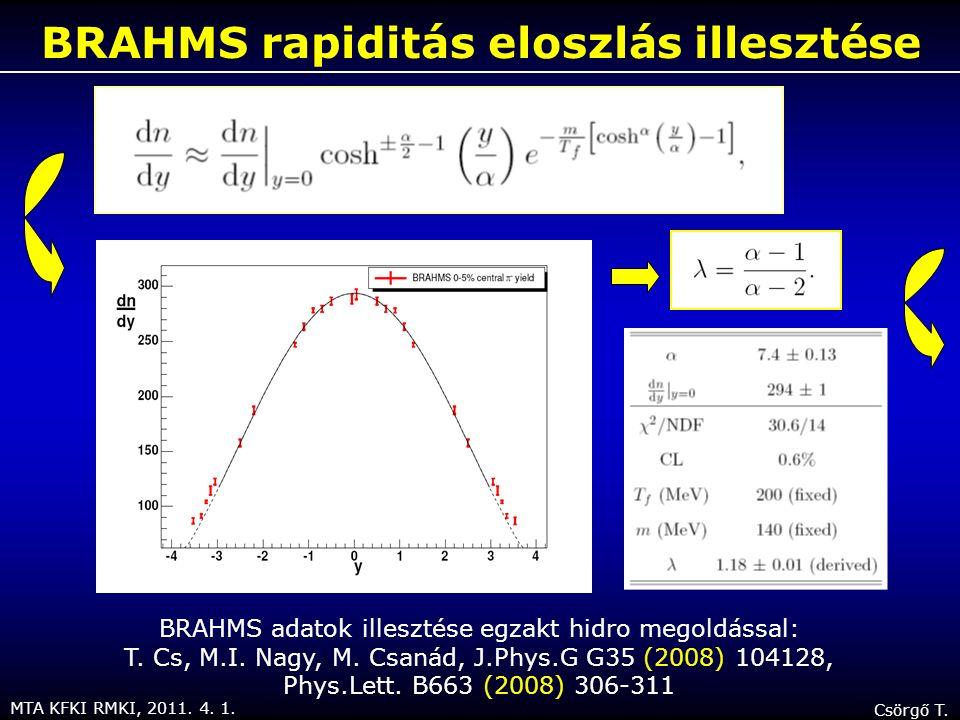 MTA KFKI RMKI, 2011. 4. 1. Csörgő T. BRAHMS rapiditás eloszlás illesztése BRAHMS adatok illesztése egzakt hidro megoldással: T. Cs, M.I. Nagy, M. Csan