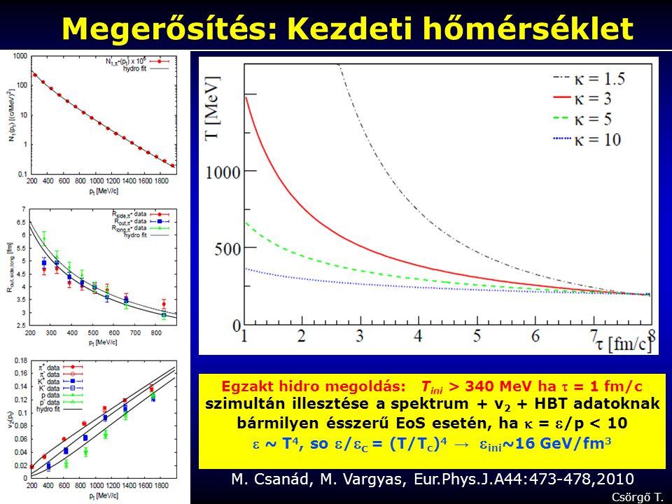 MTA KFKI RMKI, 2011. 4. 1. Csörgő T. Megerősítés: Kezdeti hőmérséklet M.