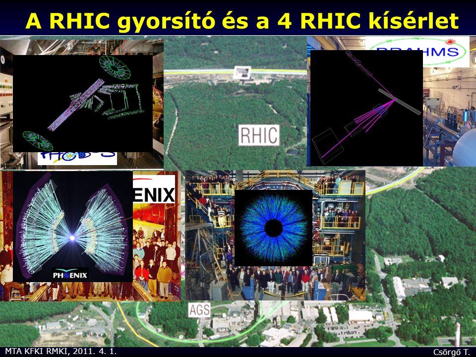 MTA KFKI RMKI, 2011. 4. 1. Csörgő T. A RHIC gyorsító és a 4 RHIC kísérlet STAR