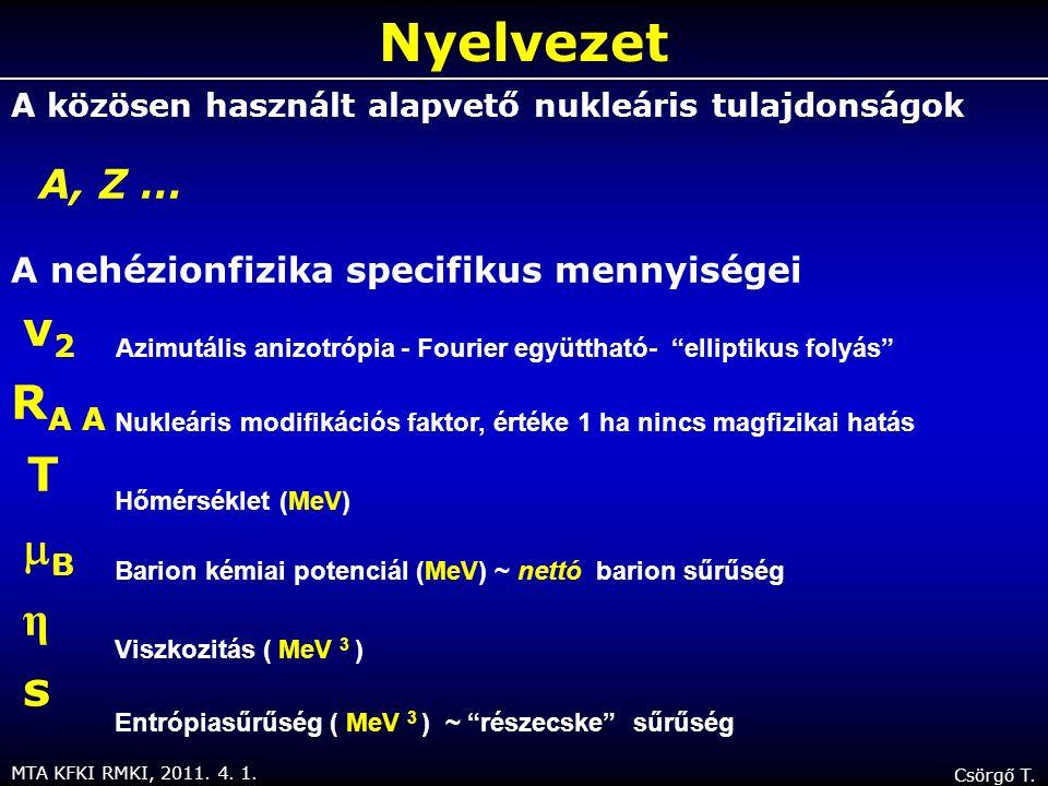 MTA KFKI RMKI, 2011. 4. 1. Csörgő T. A közösen használt alapvető nukleáris tulajdonságok A, Z … A nehézionfizika specifikus mennyiségei v 2 R A A T 