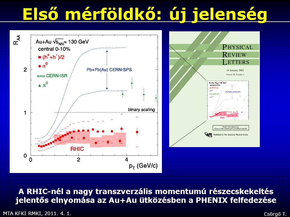 MTA KFKI RMKI, 2011. 4. 1. Csörgő T. Első mérföldkő: új jelenség A RHIC-nél a nagy transzverzális momentumú részecskekeltés jelentős elnyomása az Au+A