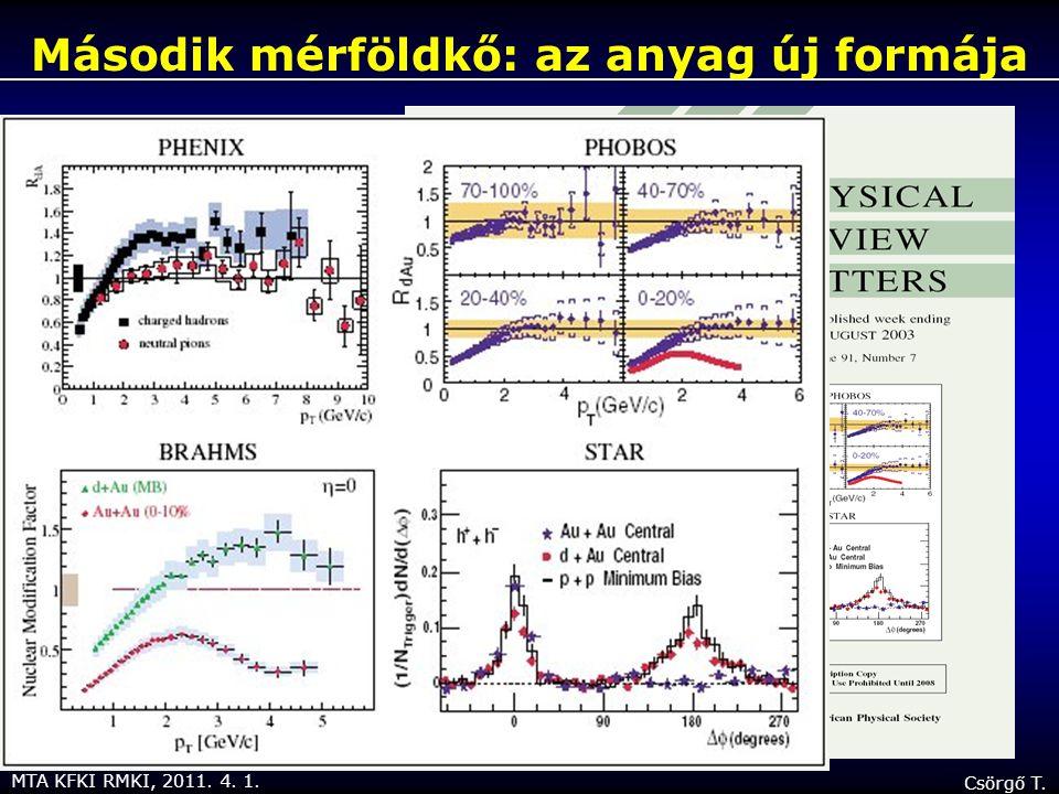 MTA KFKI RMKI, 2011. 4. 1. Csörgő T. Második mérföldkő: az anyag új formája d+Au: nincs elnyomás Nem nukleáris effektus Au+Au: Az anyag új formája!