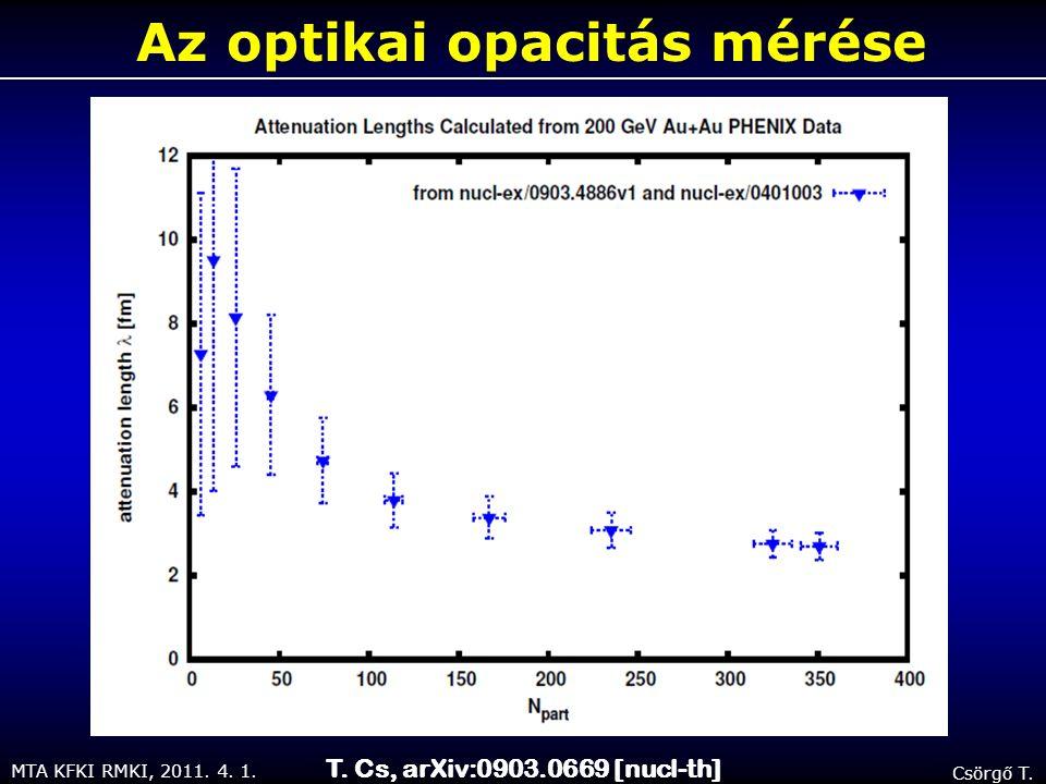 MTA KFKI RMKI, 2011. 4. 1. Csörgő T. Az optikai opacitás mérése T. Cs, arXiv:0903.0669 [nucl-th]