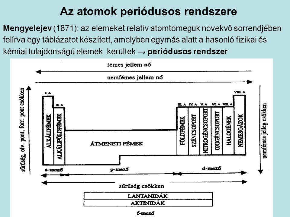 Az atomok periódusos rendszere Mengyelejev (1871): az elemeket relatív atomtömegük növekvő sorrendjében felírva egy táblázatot készített, amelyben egymás alatt a hasonló fizikai és kémiai tulajdonságú elemek kerültek → periódusos rendszer