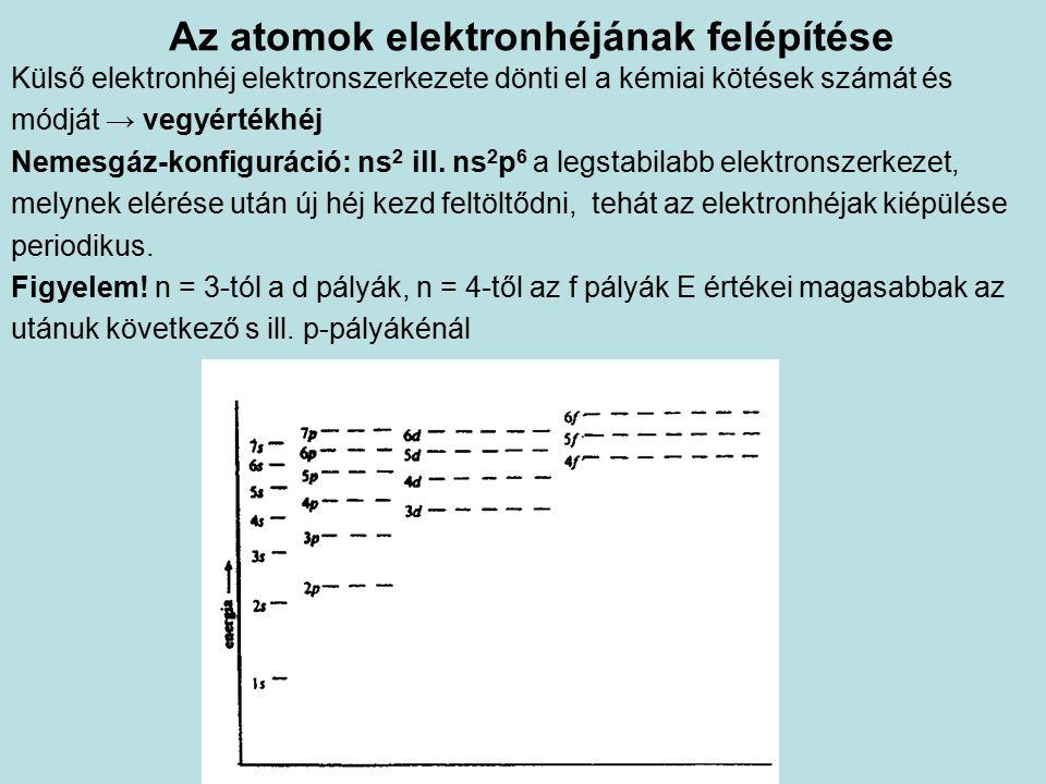 Külső elektronhéj elektronszerkezete dönti el a kémiai kötések számát és módját → vegyértékhéj Nemesgáz-konfiguráció: ns 2 ill.