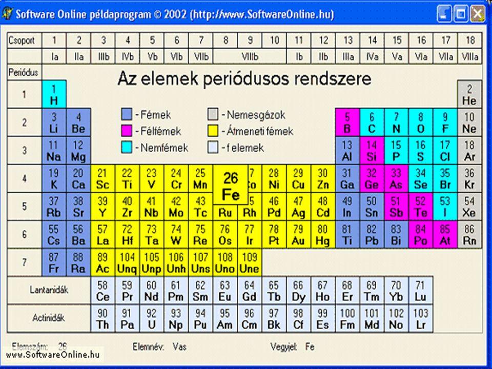 Az elemek fizikai tulajdonságai Az elemek legtöbb fizikai sajátsága periodikusan változik, pl.