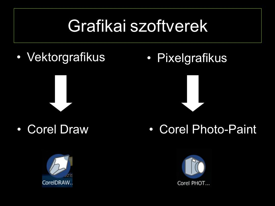 Grafikai szoftverek Vektorgrafikus Pixelgrafikus Corel DrawCorel Photo-Paint
