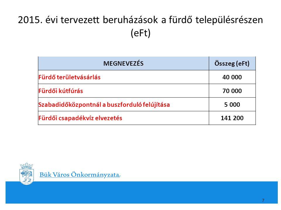 2015. évi tervezett beruházások a fürdő településrészen (eFt) 7 MEGNEVEZÉSÖsszeg (eFt) Fürdő területvásárlás40 000 Fürdői kútfúrás70 000 Szabadidőközp