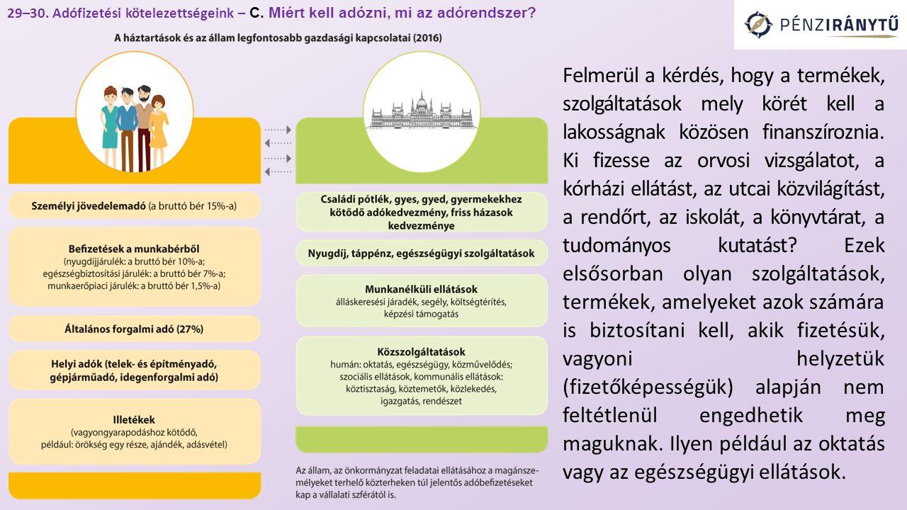 Felmerül a kérdés, hogy a termékek, szolgáltatások mely körét kell a lakosságnak közösen finanszíroznia.