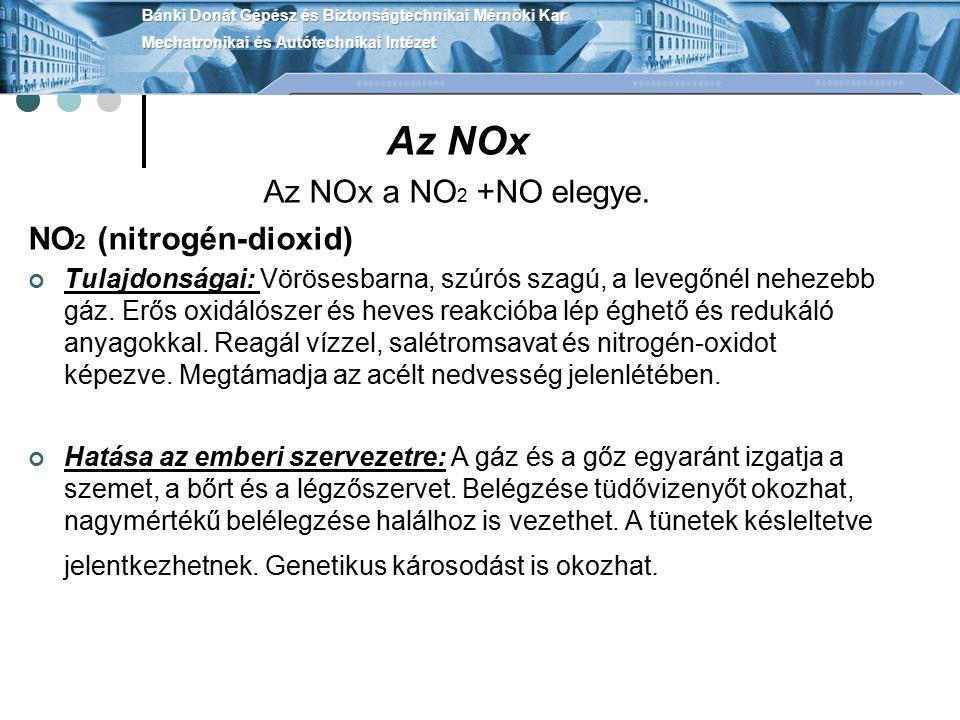 Az NOx Az NOx a NO 2 +NO elegye.