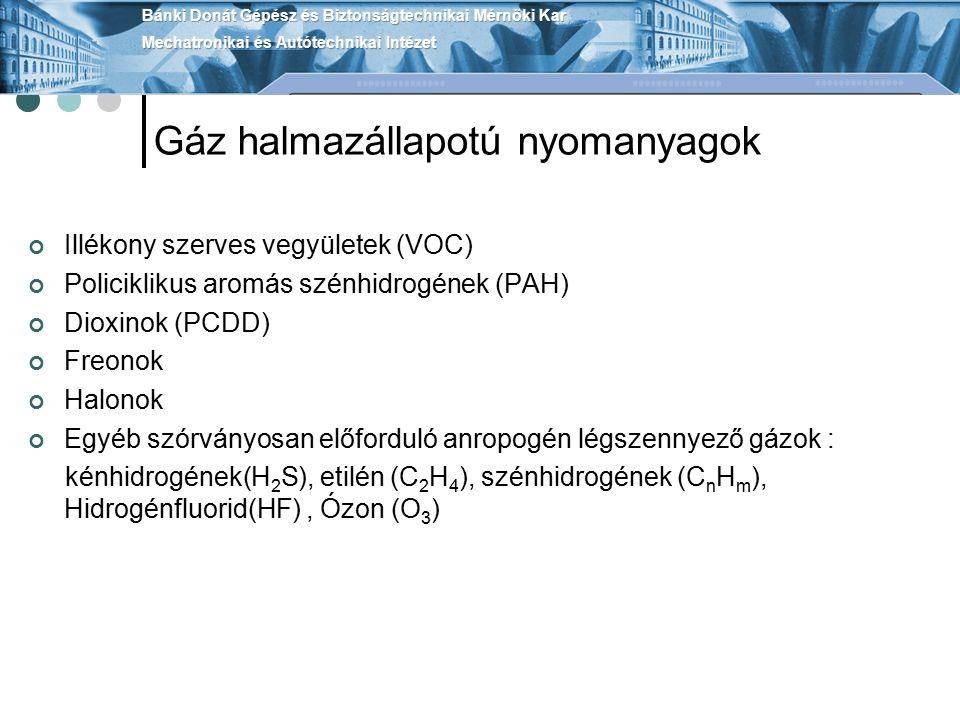 Gáz halmazállapotú nyomanyagok Illékony szerves vegyületek (VOC) Policiklikus aromás szénhidrogének (PAH) Dioxinok (PCDD) Freonok Halonok Egyéb szór