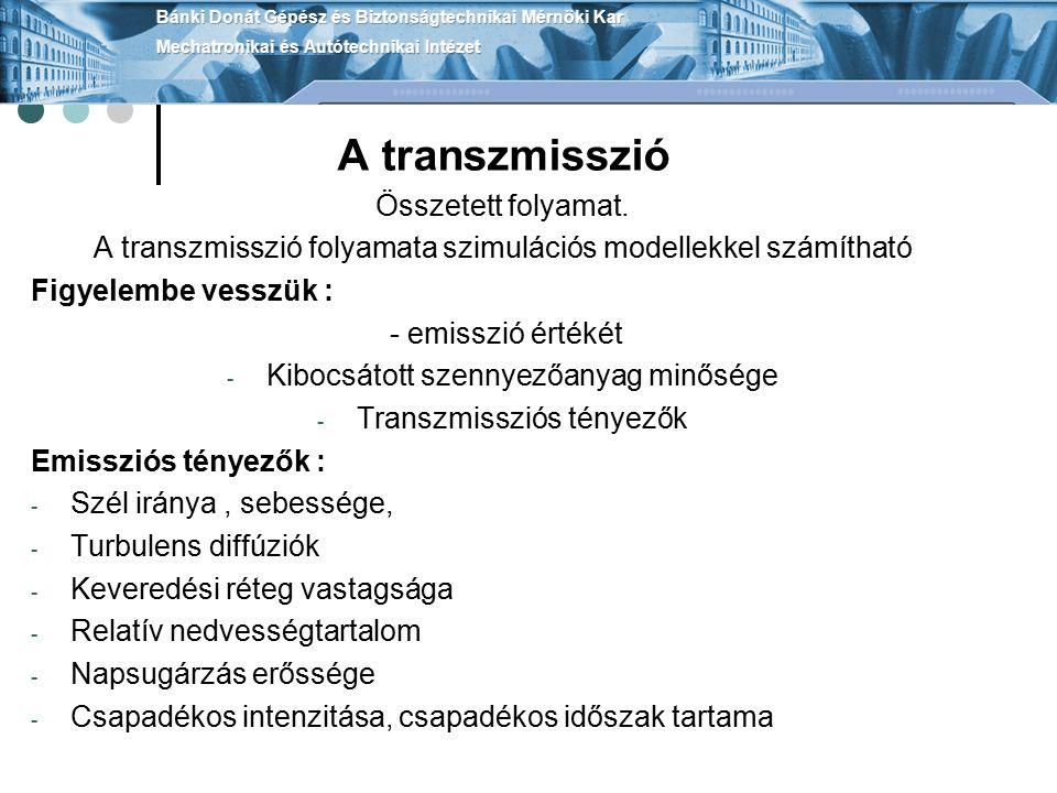 A transzmisszió Összetett folyamat. A transzmisszió folyamata szimulációs modellekkel számítható Figyelembe vesszük : - emisszió értékét - Kibocsátott