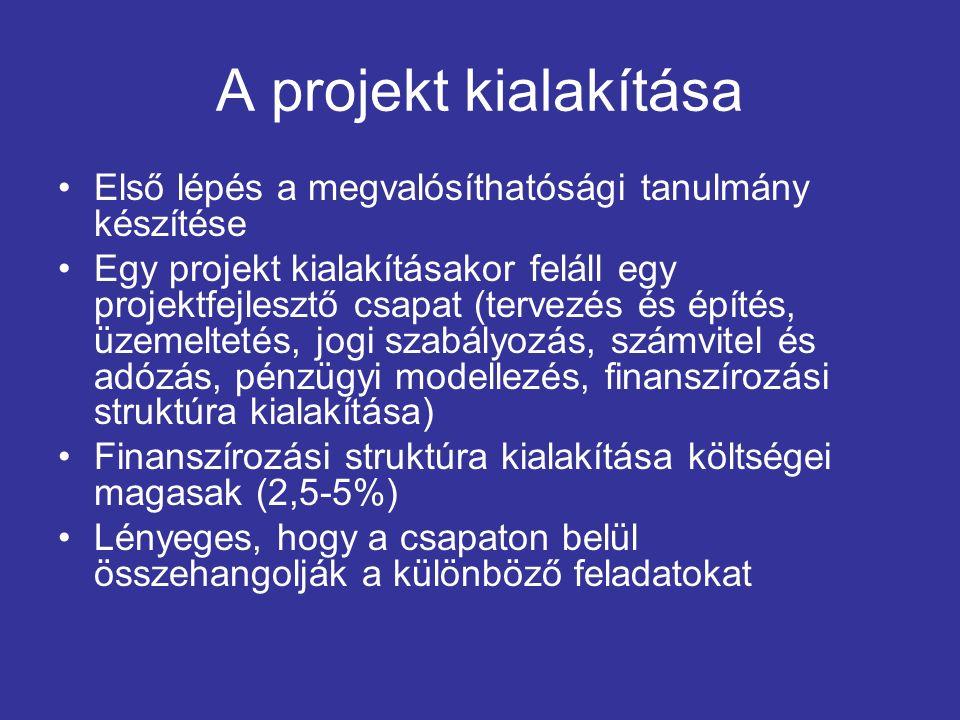 A projekt kialakítása Első lépés a megvalósíthatósági tanulmány készítése Egy projekt kialakításakor feláll egy projektfejlesztő csapat (tervezés és é