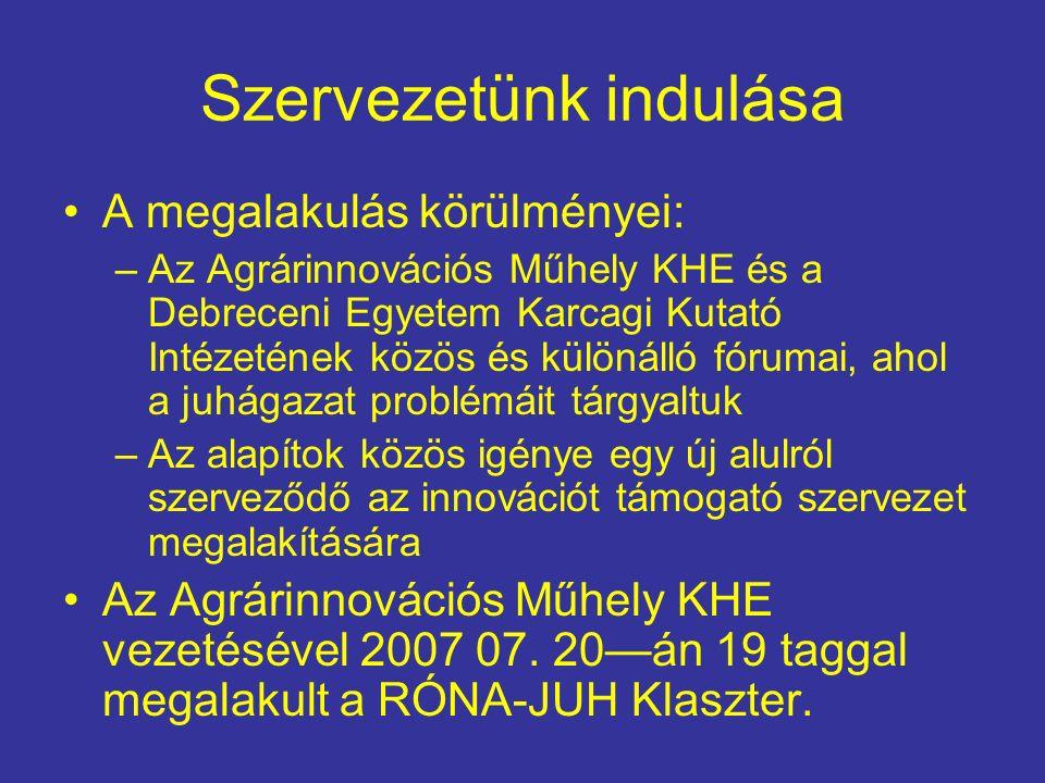 Szervezetünk indulása A megalakulás körülményei: –Az Agrárinnovációs Műhely KHE és a Debreceni Egyetem Karcagi Kutató Intézetének közös és különálló fórumai, ahol a juhágazat problémáit tárgyaltuk –Az alapítok közös igénye egy új alulról szerveződő az innovációt támogató szervezet megalakítására Az Agrárinnovációs Műhely KHE vezetésével 2007 07.