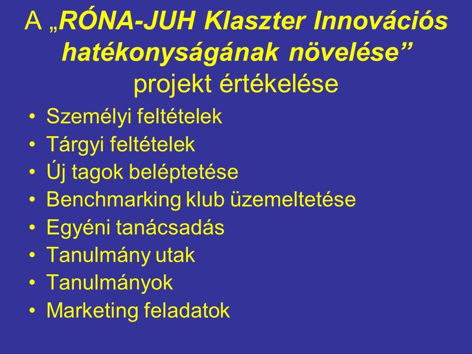 """A """"RÓNA-JUH Klaszter Innovációs hatékonyságának növelése projekt értékelése Személyi feltételek Tárgyi feltételek Új tagok beléptetése Benchmarking klub üzemeltetése Egyéni tanácsadás Tanulmány utak Tanulmányok Marketing feladatok"""