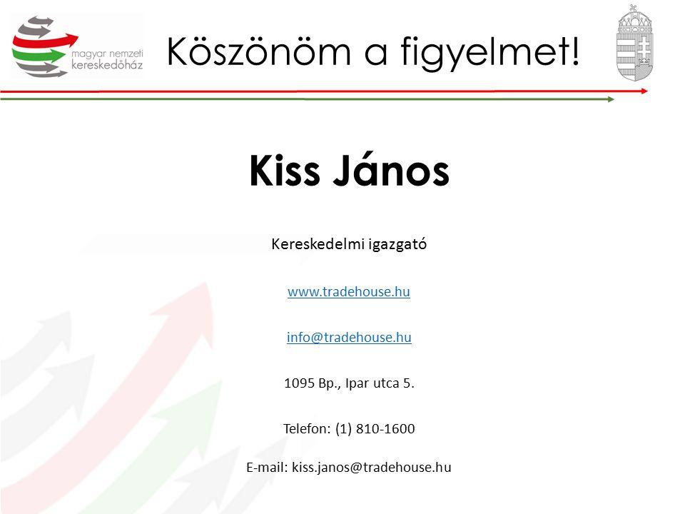 Kiss János Kereskedelmi igazgató www.tradehouse.hu info@tradehouse.hu 1095 Bp., Ipar utca 5.