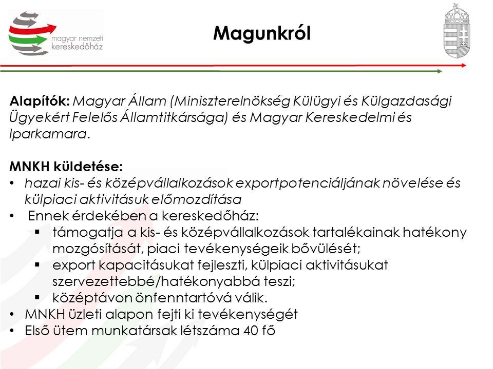 Magunkról Alapítók: Magyar Állam (Miniszterelnökség Külügyi és Külgazdasági Ügyekért Felelős Államtitkársága) és Magyar Kereskedelmi és Iparkamara.