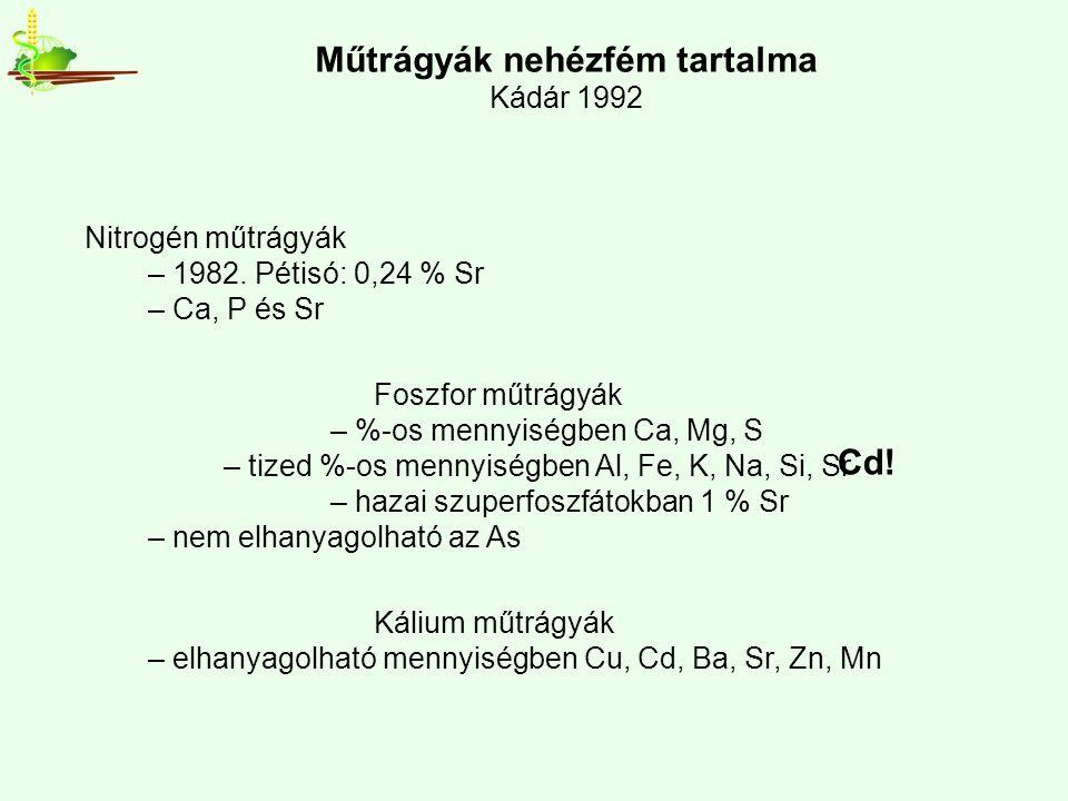 Nitrogén műtrágyák – 1982.