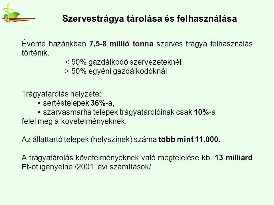Évente hazánkban 7,5-8 millió tonna szerves trágya felhasználás történik.