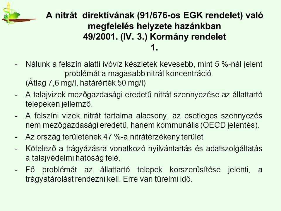 A nitrát direktívának (91/676-os EGK rendelet) való megfelelés helyzete hazánkban 49/2001.