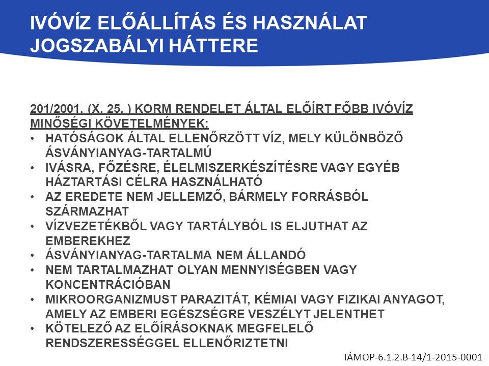 IVÓVÍZ ELŐÁLLÍTÁS ÉS HASZNÁLAT JOGSZABÁLYI HÁTTERE 201/2001.