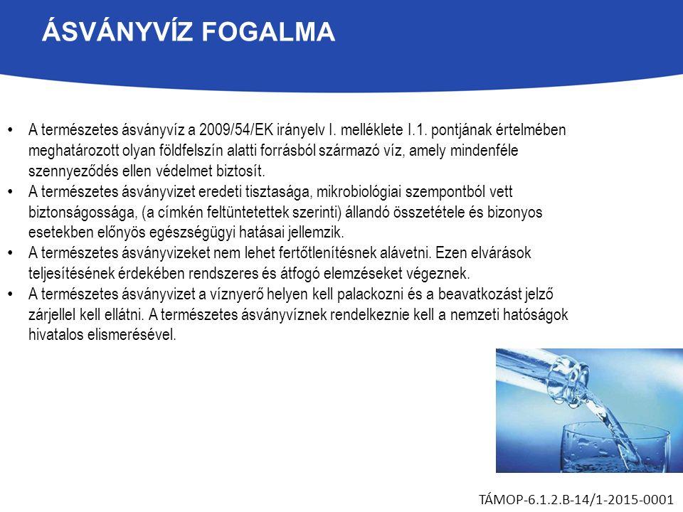 ÁSVÁNYVÍZ FOGALMA A természetes ásványvíz a 2009/54/EK irányelv I.