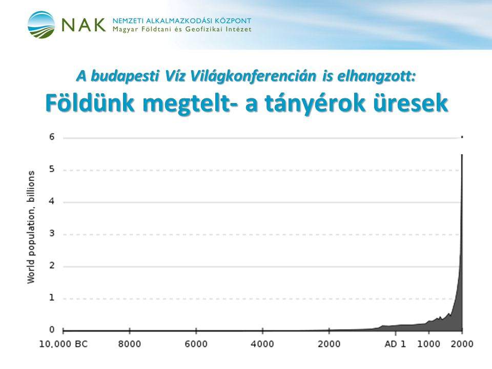 A budapesti Víz Világkonferencián is elhangzott: Földünk megtelt- a tányérok üresek