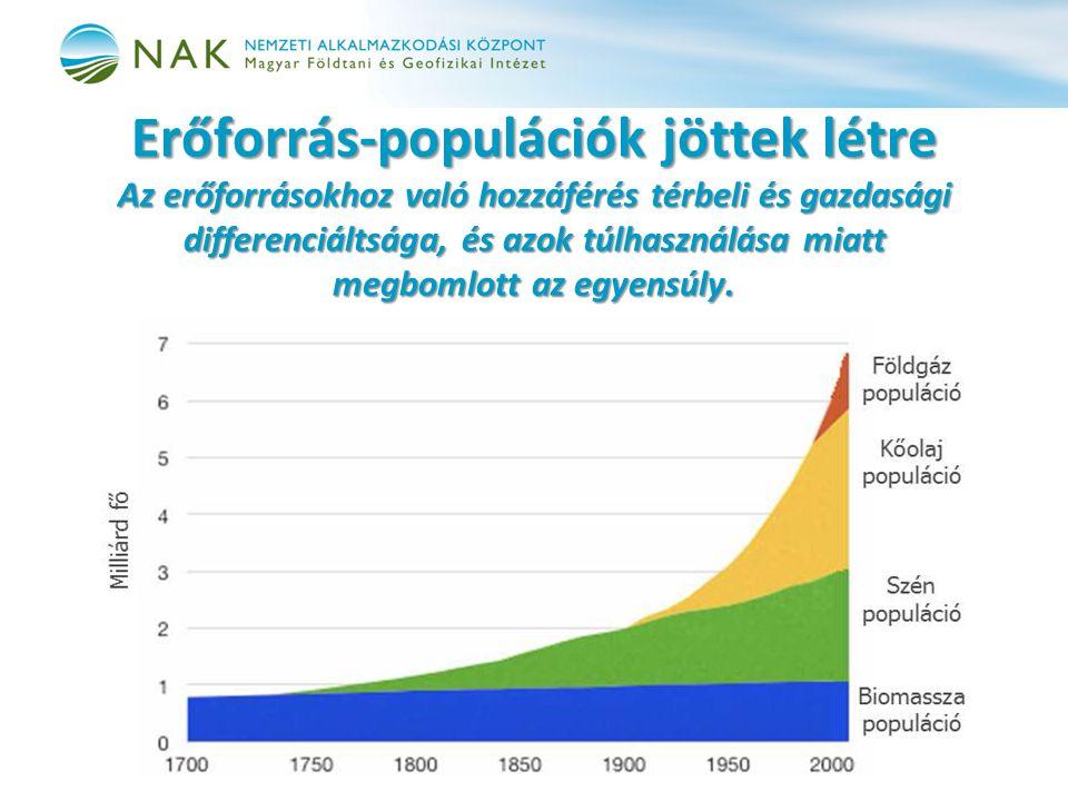 Erőforrás-populációk jöttek létre Az erőforrásokhoz való hozzáférés térbeli és gazdasági differenciáltsága, és azok túlhasználása miatt megbomlott az egyensúly.