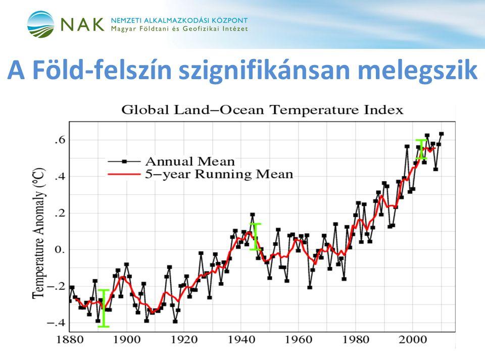 A Föld-felszín szignifikánsan melegszik