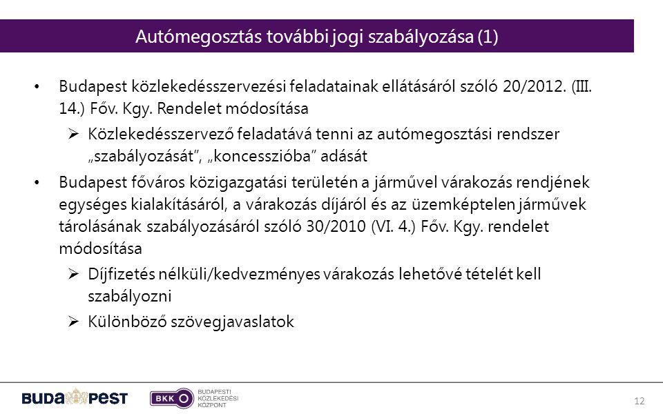 Budapest közlekedésszervezési feladatainak ellátásáról szóló 20/2012.