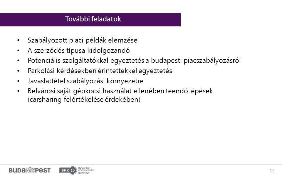 Szabályozott piaci példák elemzése A szerződés típusa kidolgozandó Potenciális szolgáltatókkal egyeztetés a budapesti piacszabályozásról Parkolási kérdésekben érintettekkel egyeztetés Javaslattétel szabályozási környezetre Belvárosi saját gépkocsi használat ellenében teendő lépések (carsharing felértékelése érdekében) 17 További feladatok