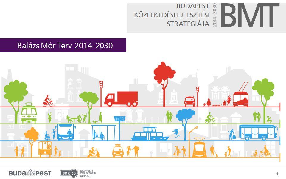 5 A BMT beavatkozási területek szerint 1 2 3 4 TÖBB KAPCSOLAT Biztonságos, minőségi, integrált közlekedési infrastruktúra VONZÓ JÁRMŰVEK Kényelmes, környezetbarát jármű és eszközállomány JOBB SZOLGÁLTATÁSOK Hatékony, megbízható közlekedésszervezés HATÉKONY INTÉZMÉNYRENDSZER Következetes szabályozás, térségi együttműködéssel