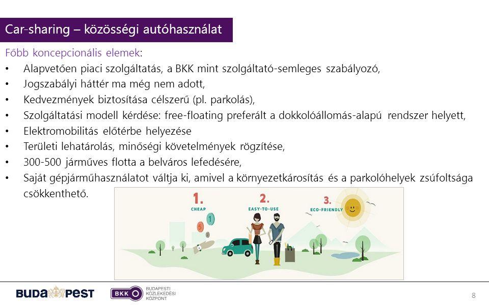 8 Főbb koncepcionális elemek: Alapvetően piaci szolgáltatás, a BKK mint szolgáltató-semleges szabályozó, Jogszabályi háttér ma még nem adott, Kedvezmények biztosítása célszerű (pl.