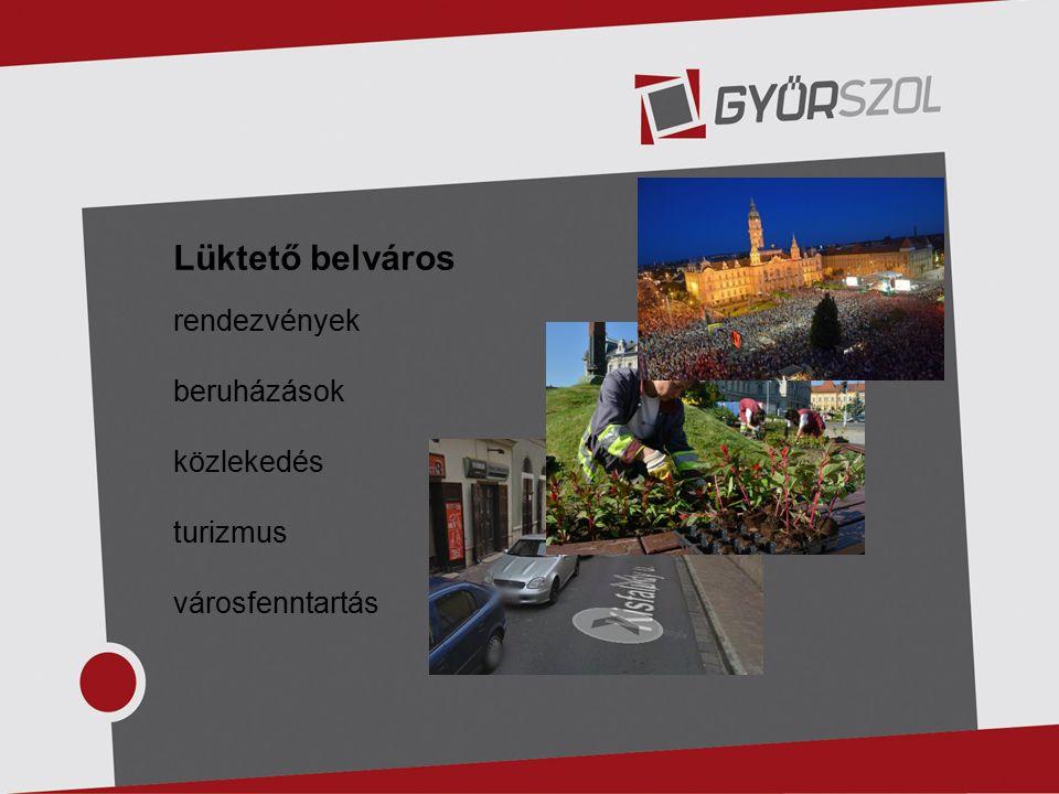 Lüktető belváros rendezvények beruházások közlekedés turizmus városfenntartás