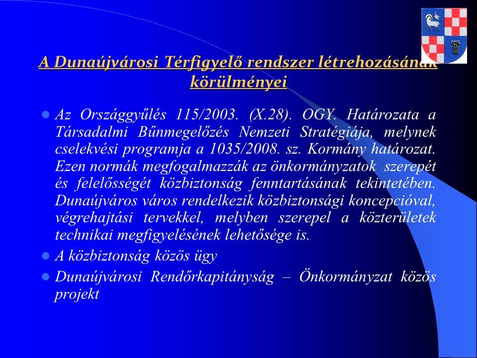 A Dunaújvárosi Térfigyelő rendszer létrehozásának körülményei Az Országgyűlés 115/2003. (X.28). OGY. Határozata a Társadalmi Bűnmegelőzés Nemzeti Stra