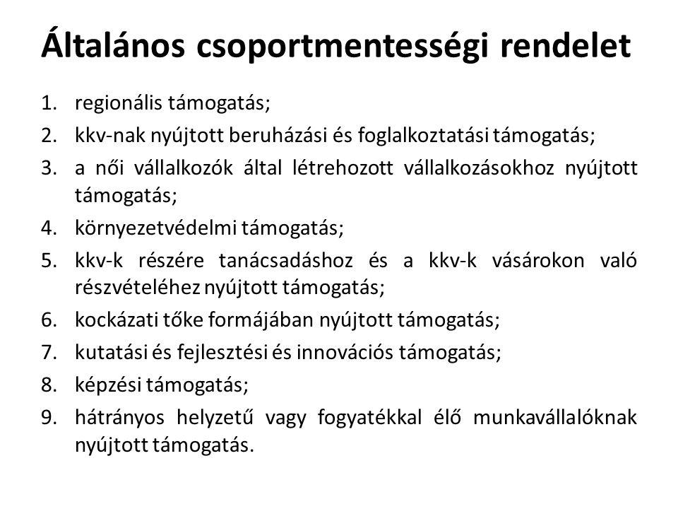 Általános csoportmentességi rendelet 1.regionális támogatás; 2.kkv-nak nyújtott beruházási és foglalkoztatási támogatás; 3.a női vállalkozók által létrehozott vállalkozásokhoz nyújtott támogatás; 4.környezetvédelmi támogatás; 5.kkv-k részére tanácsadáshoz és a kkv-k vásárokon való részvételéhez nyújtott támogatás; 6.kockázati tőke formájában nyújtott támogatás; 7.kutatási és fejlesztési és innovációs támogatás; 8.képzési támogatás; 9.hátrányos helyzetű vagy fogyatékkal élő munkavállalóknak nyújtott támogatás.
