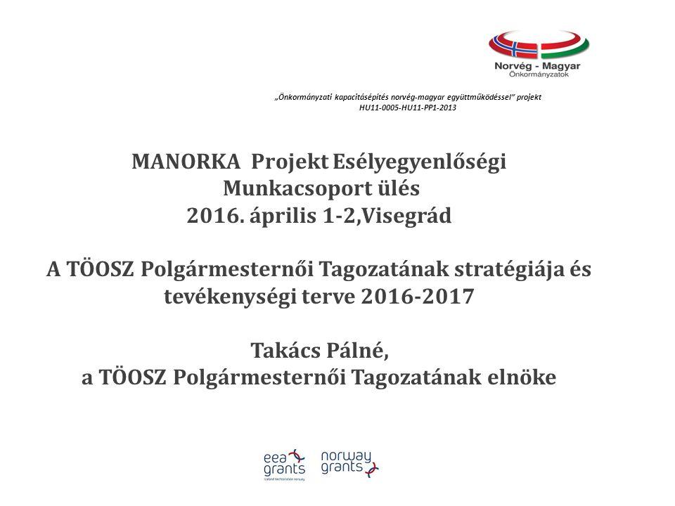 MANORKA Projekt Esélyegyenlőségi Munkacsoport ülés 2016.