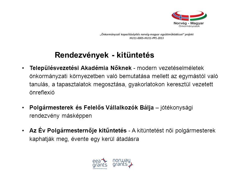 """""""Önkormányzati kapacitásépítés norvég‐magyar együttműködéssel projekt HU11-0005-HU11-PP1-2013 Településvezetési Akadémia Nőknek - modern vezetéselméletek önkormányzati környezetben való bemutatása mellett az egymástól való tanulás, a tapasztalatok megosztása, gyakorlatokon keresztül vezetett önreflexió Polgármesterek és Felelős Vállalkozók Bálja – jótékonysági rendezvény másképpen Az Év Polgármesternője kitűntetés - A kitüntetést női polgármesterek kaphatják meg, évente egy kerül átadásra Rendezvények - kitüntetés"""