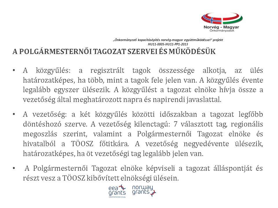 """""""Önkormányzati kapacitásépítés norvég‐magyar együttműködéssel projekt HU11-0005-HU11-PP1-2013 A POLGÁRMESTERNŐI TAGOZAT SZERVEI ÉS MŰKÖDÉSÜK A közgyűlés: a regisztrált tagok összessége alkotja, az ülés határozatképes, ha több, mint a tagok fele jelen van."""