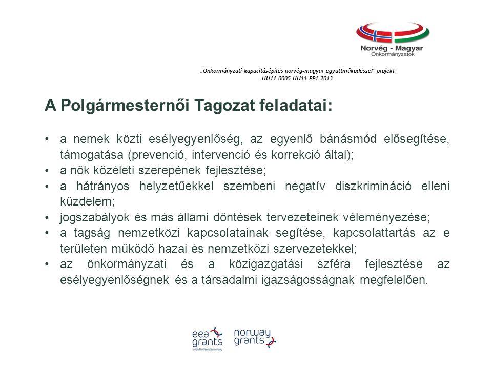 """""""Önkormányzati kapacitásépítés norvég‐magyar együttműködéssel projekt HU11-0005-HU11-PP1-2013 A Polgármesternői Tagozat feladatai: a nemek közti esélyegyenlőség, az egyenlő bánásmód elősegítése, támogatása (prevenció, intervenció és korrekció által); a nők közéleti szerepének fejlesztése; a hátrányos helyzetűekkel szembeni negatív diszkrimináció elleni küzdelem; jogszabályok és más állami döntések tervezeteinek véleményezése; a tagság nemzetközi kapcsolatainak segítése, kapcsolattartás az e területen működő hazai és nemzetközi szervezetekkel; az önkormányzati és a közigazgatási szféra fejlesztése az esélyegyenlőségnek és a társadalmi igazságosságnak megfelelően."""