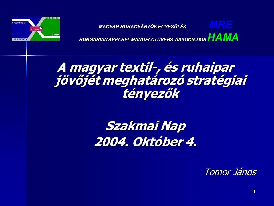 1 A magyar textil-, és ruhaipar jövőjét meghatározó stratégiai tényezők Szakmai Nap 2004.