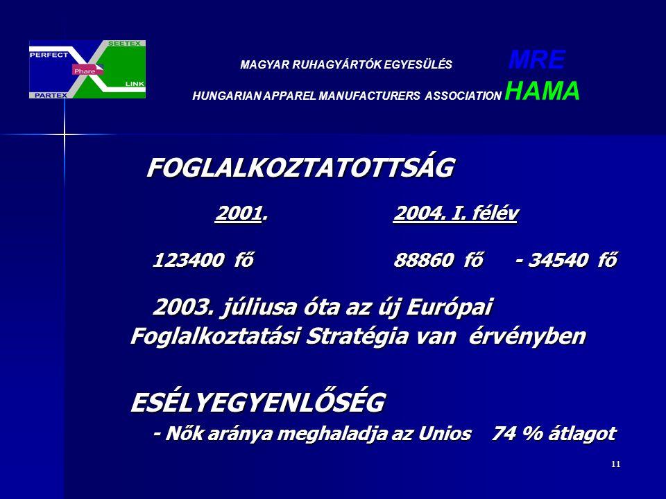 11 FOGLALKOZTATOTTSÁG FOGLALKOZTATOTTSÁG 2001. 2004.